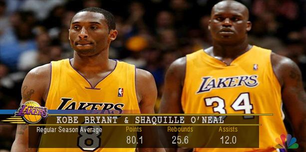 Kobe and Shaq