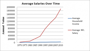 Average Salary final3