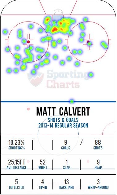 calvert-shotmap