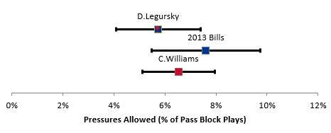 Willams vs Legursky
