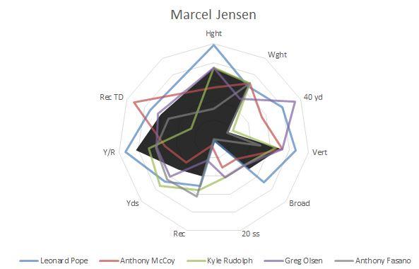 Marcel Jensen