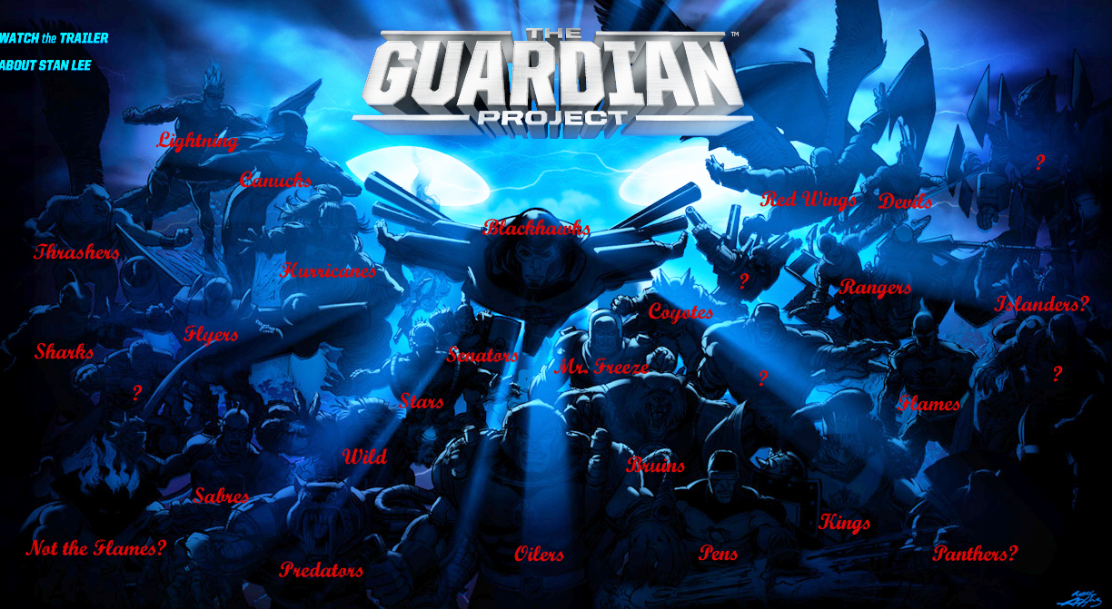 Guardian Project - Who's Who?