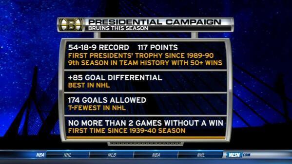 NESN Presidential Campaign