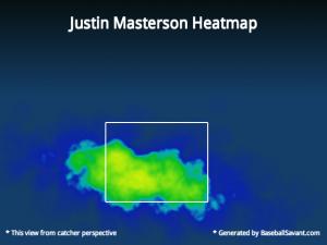 Justin Masterson (1)