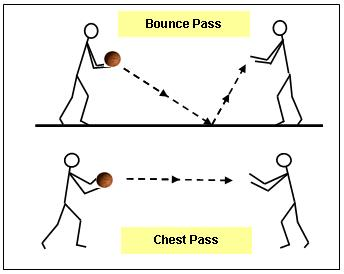 chest20bounce20pass20stick20men