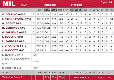 Knicks-v-Bucks2d3-35-11