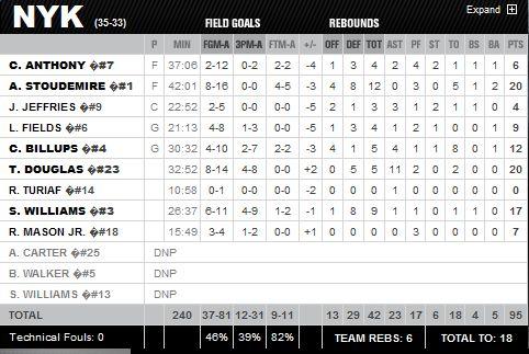 Knicks-v-Pistons-3-18-11