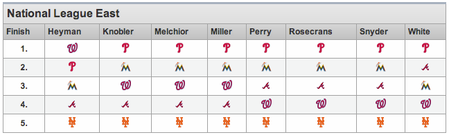 2012_CBSSports_NL_East_predictions