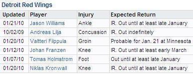 1-21_injury_report