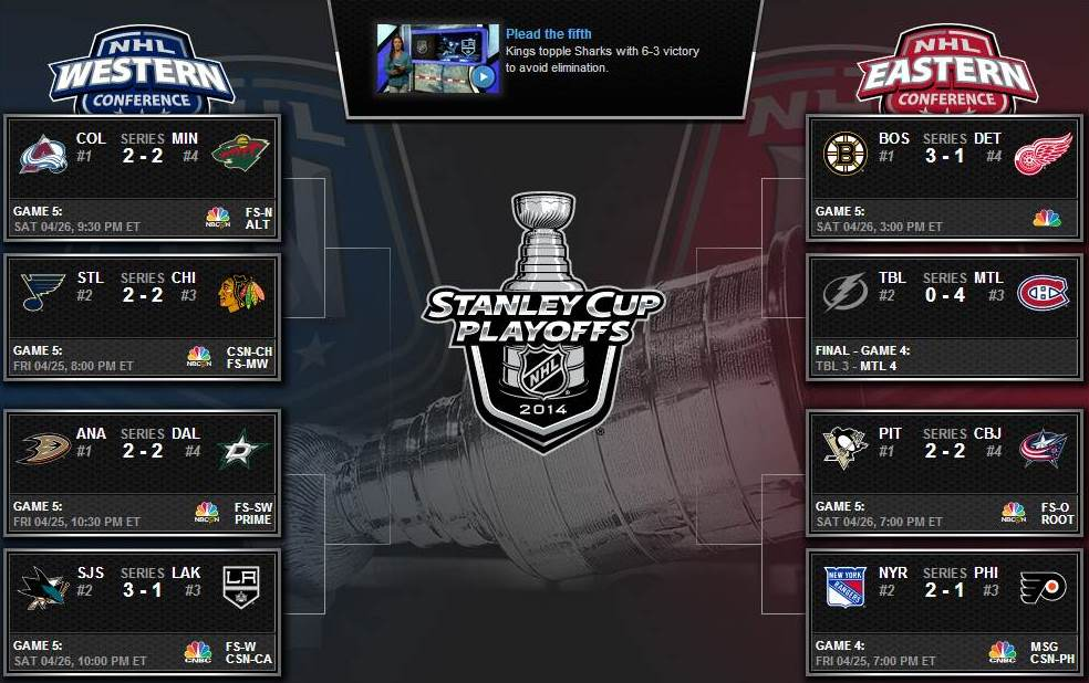 playoffs42514