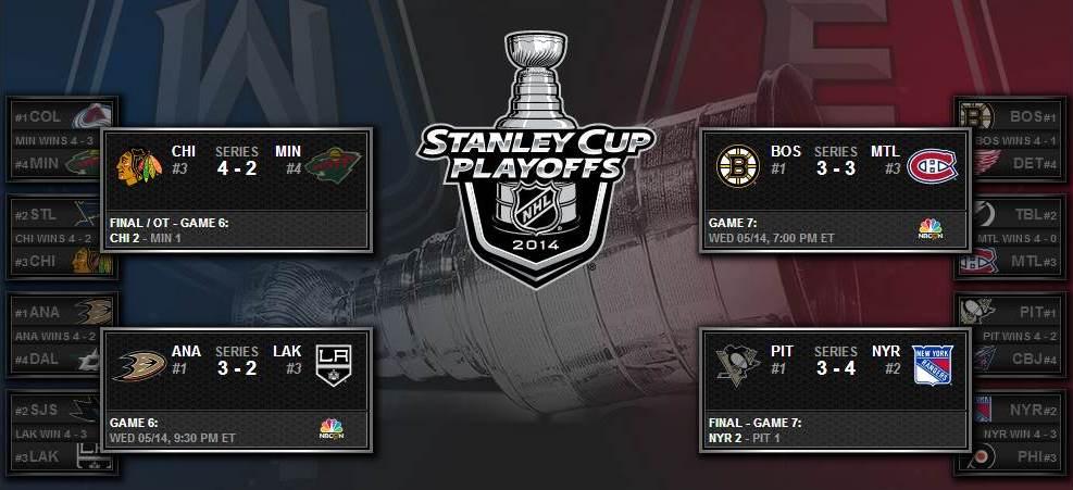 playoffs51414