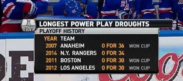 nyrpowerplaydraught