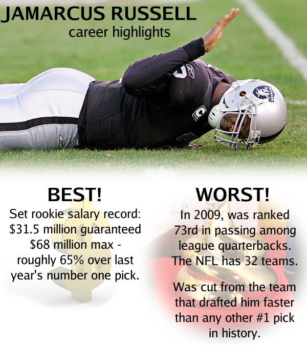 jamarcus_russell_highlights