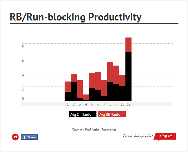 infogram-rb-blocking-wk1-12