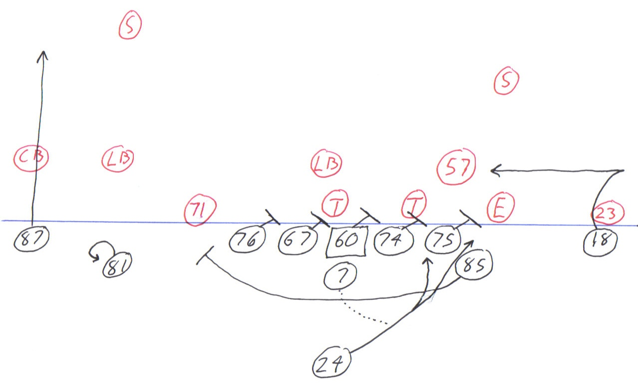 2011_W5_Lynch_run_diagram
