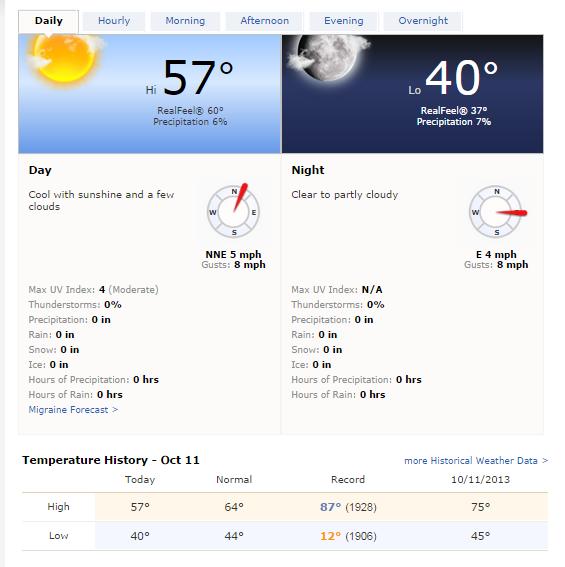 nd north carolina weather